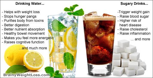 water-vs-coke-large