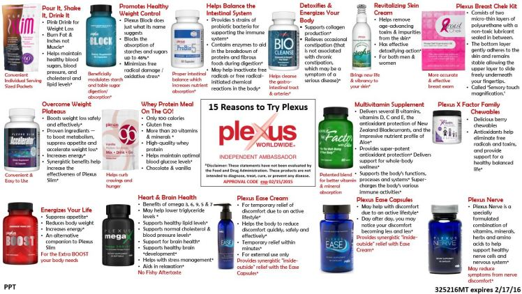 15-Reasons-to-Try-Plexus